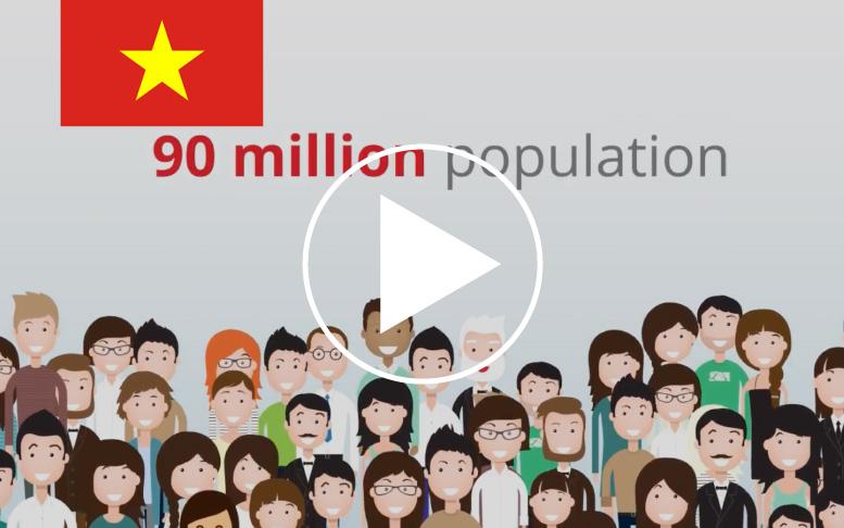 Export Market Videos | export gov